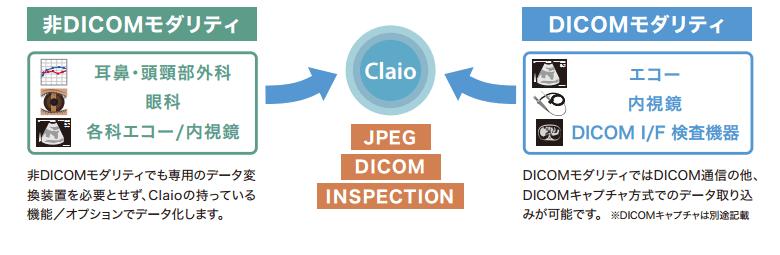 claio_image