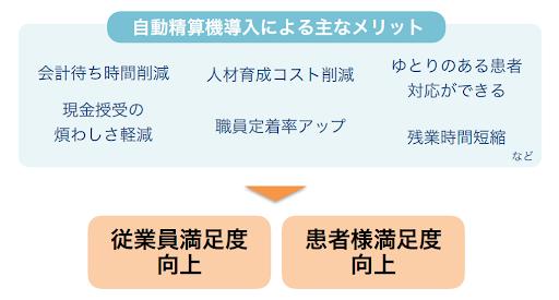 nomoca-merito